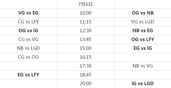 DOTA2 MDL邀请赛小组赛首日 LGD四战全胜!