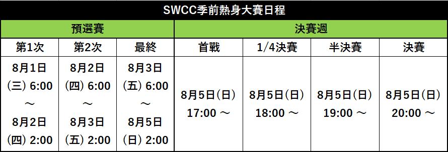 SWCCβ大会日程_素材_Zh.png
