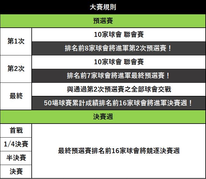 SWCCβ大会レギュレーション_素材_Zh.png